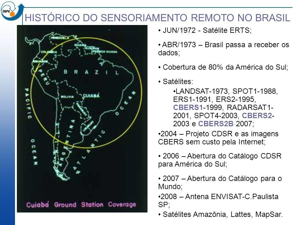 HISTÓRICO DO SENSORIAMENTO REMOTO NO BRASIL