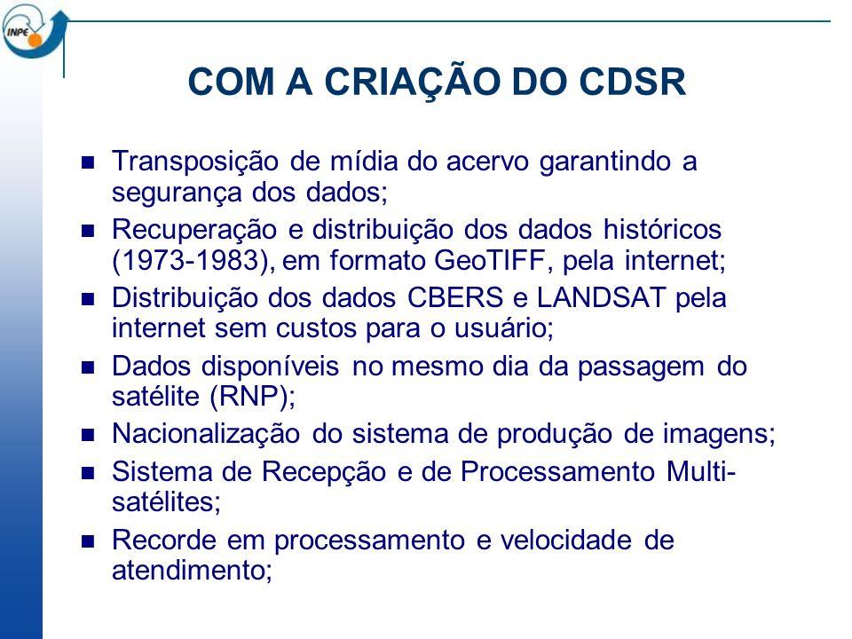 COM A CRIAÇÃO DO CDSR Transposição de mídia do acervo garantindo a segurança dos dados;