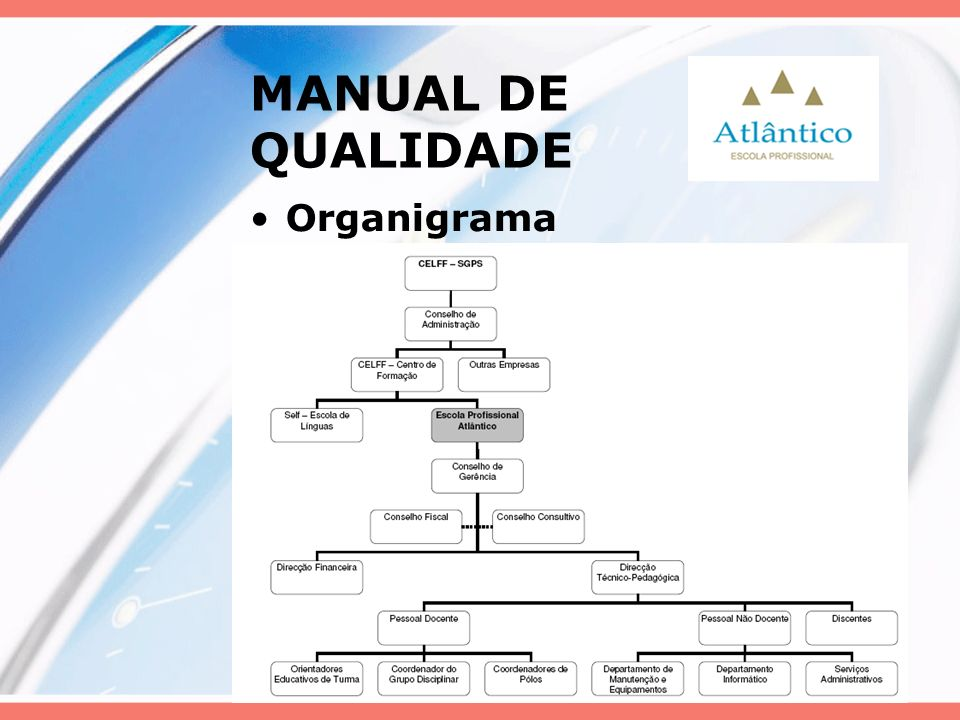MANUAL DE QUALIDADE Organigrama