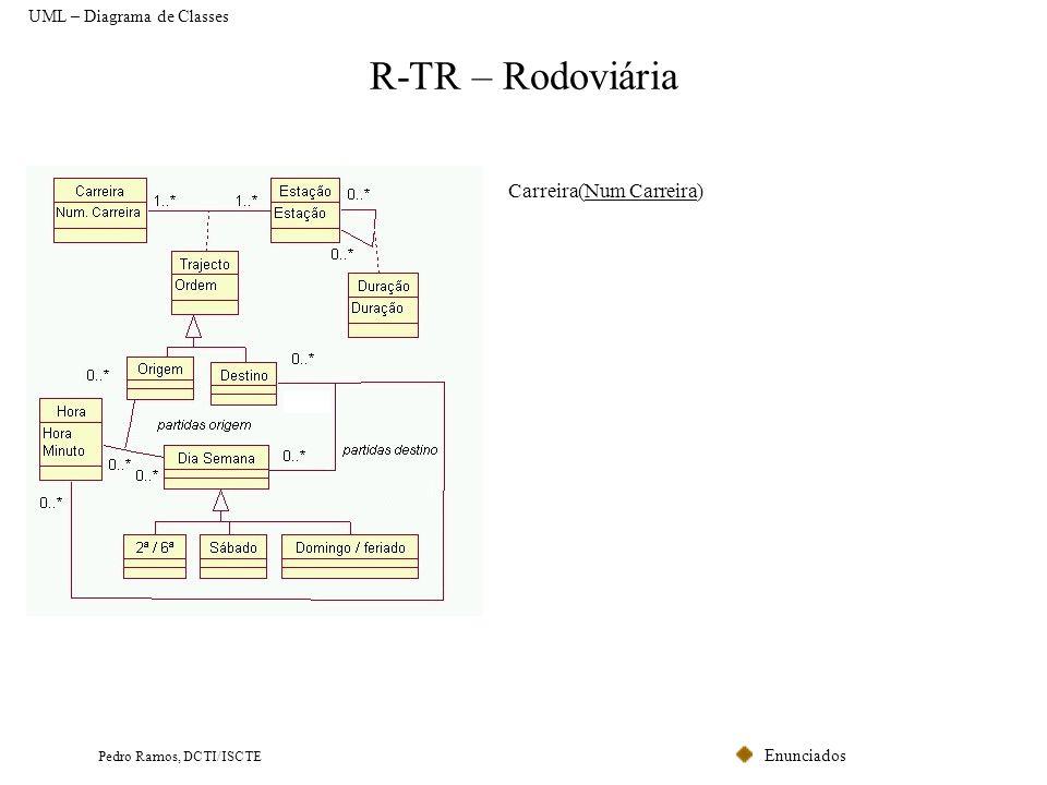 R-TR – Rodoviária Carreira(Num Carreira) UML – Diagrama de Classes