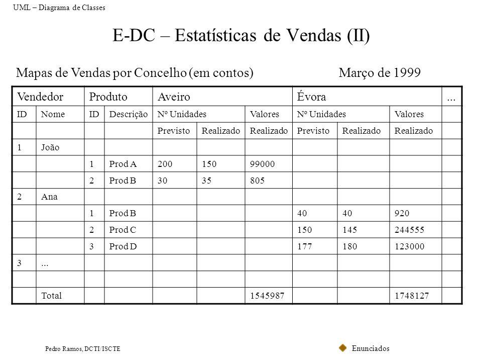 E-DC – Estatísticas de Vendas (II)