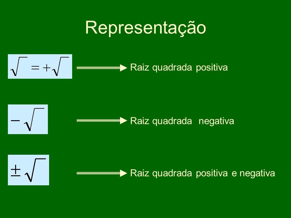 Representação Raiz quadrada positiva Raiz quadrada negativa