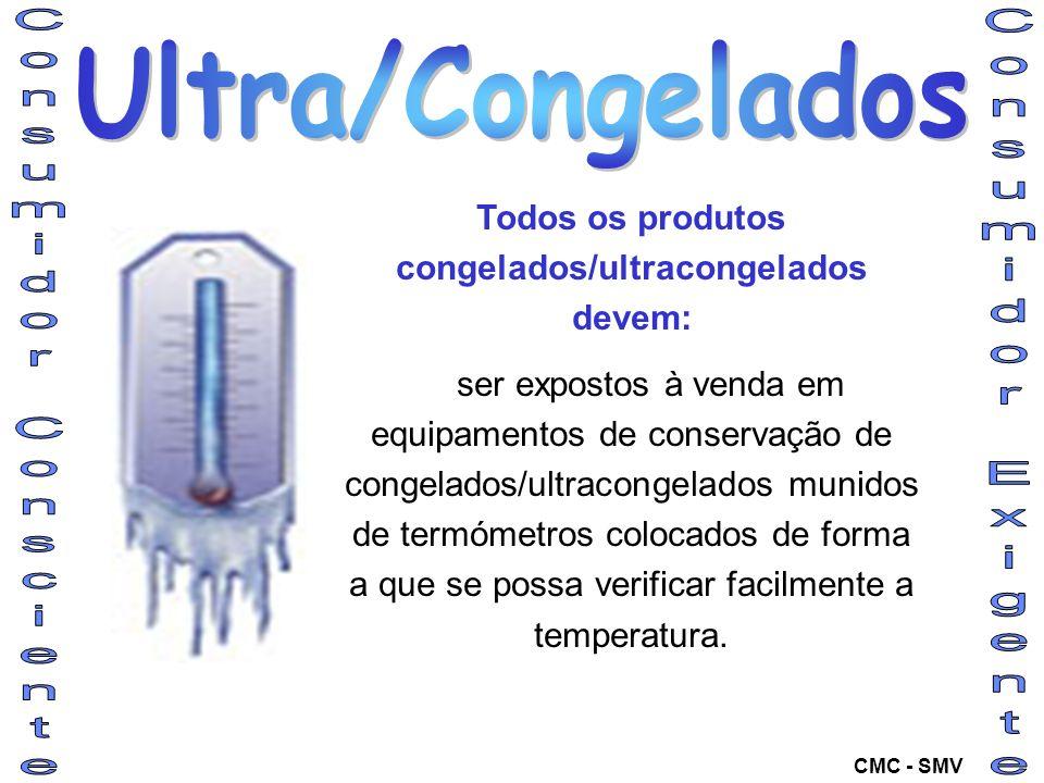 Ultra/Congelados Consumidor Consciente Consumidor Exigente