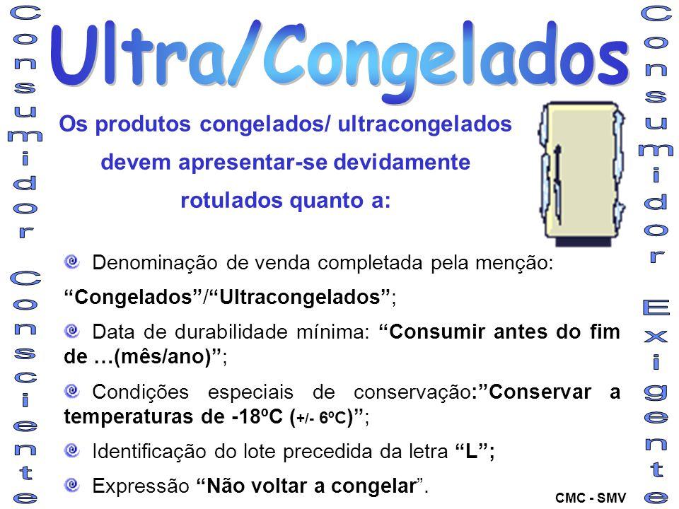 Consumidor Consciente, Consumidor Exigente