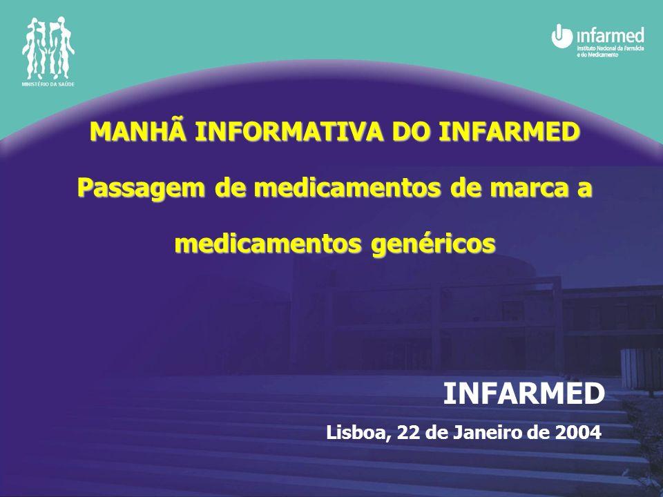 MANHÃ INFORMATIVA DO INFARMED Passagem de medicamentos de marca a medicamentos genéricos