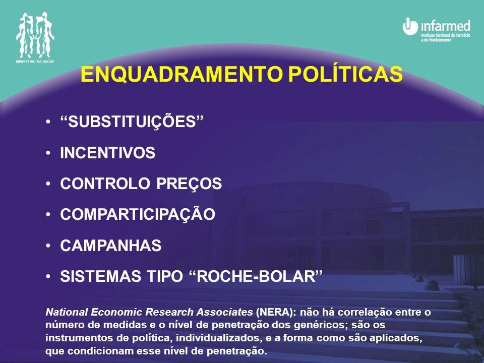 ENQUADRAMENTO POLÍTICAS