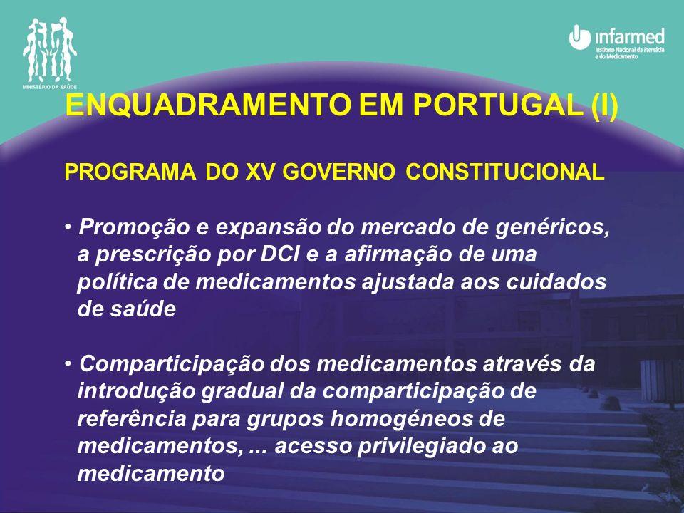 ENQUADRAMENTO EM PORTUGAL (I)