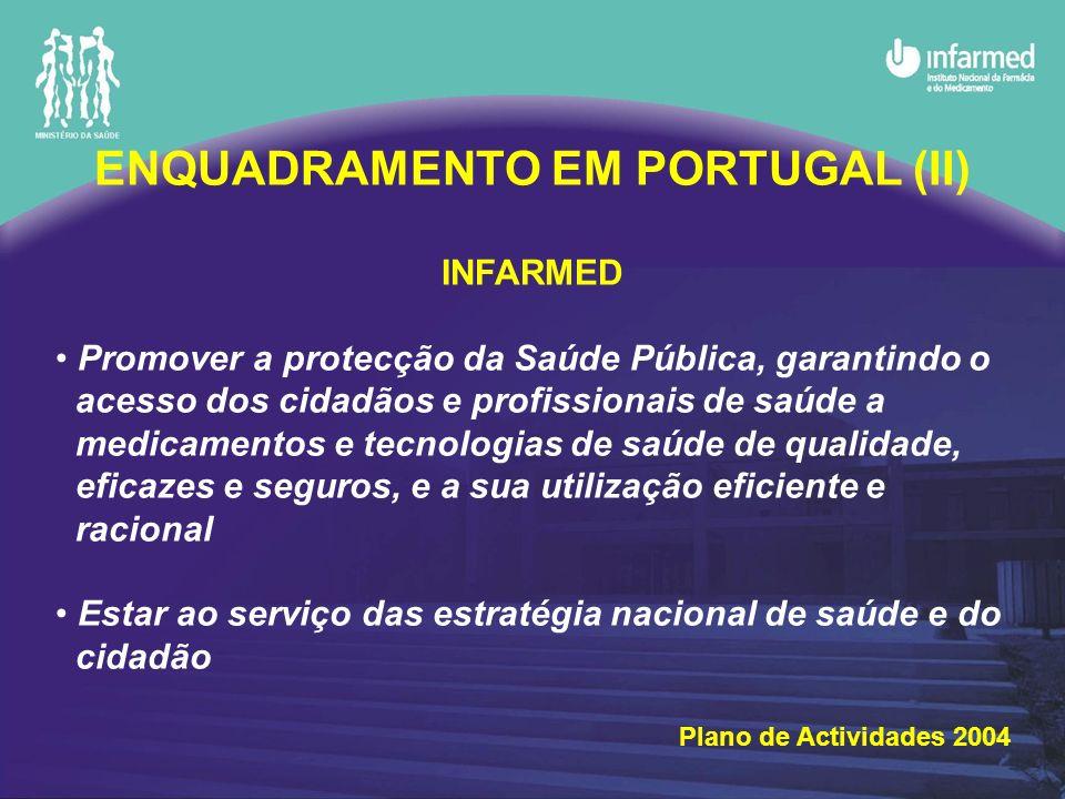 ENQUADRAMENTO EM PORTUGAL (II)