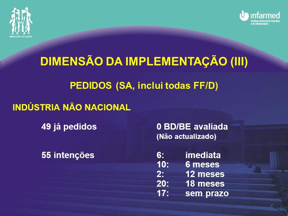 DIMENSÃO DA IMPLEMENTAÇÃO (III) PEDIDOS (SA, inclui todas FF/D)