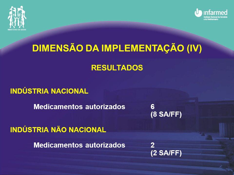 DIMENSÃO DA IMPLEMENTAÇÃO (IV)