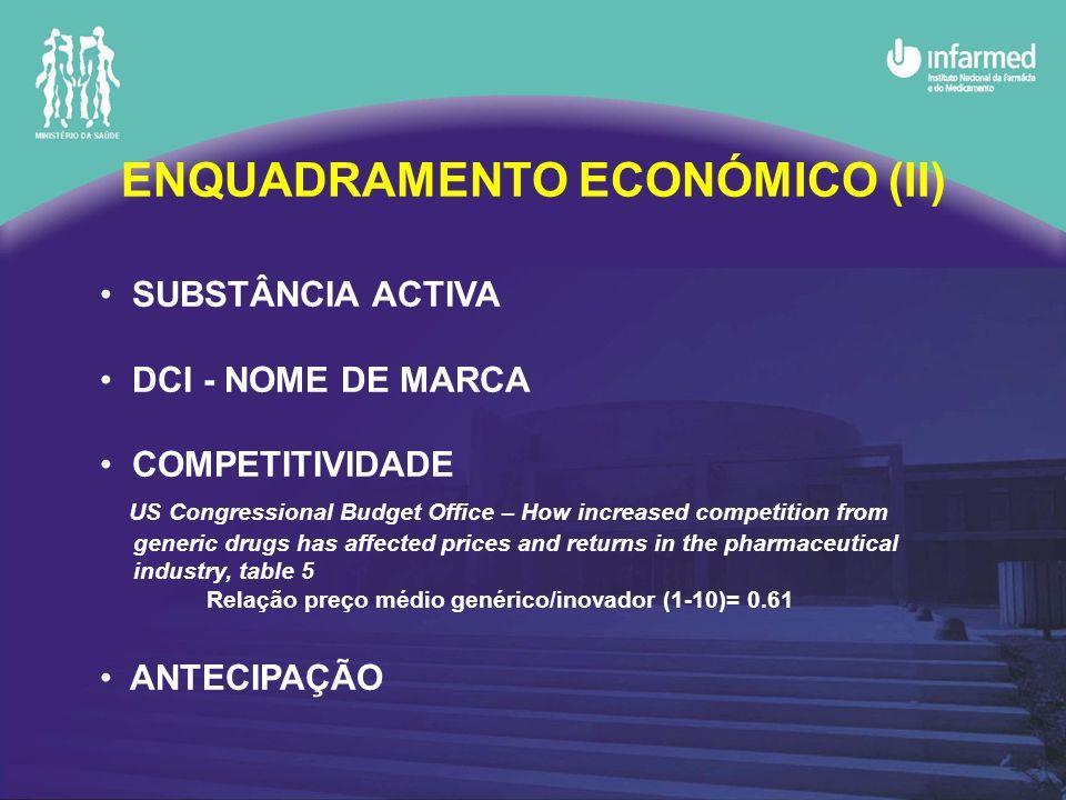 ENQUADRAMENTO ECONÓMICO (II)