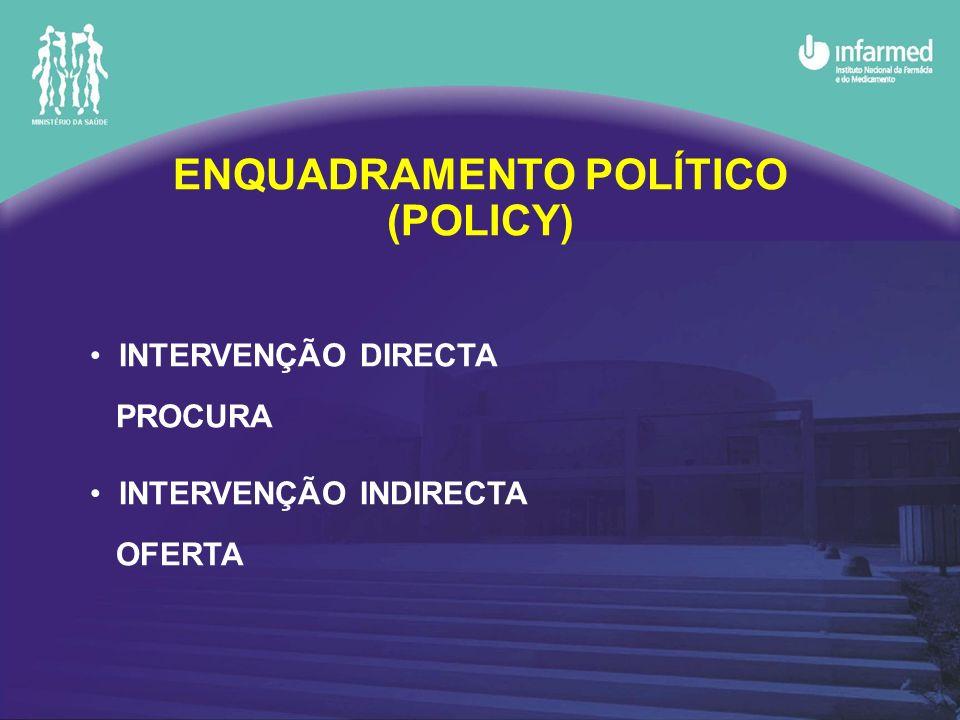 ENQUADRAMENTO POLÍTICO (POLICY)