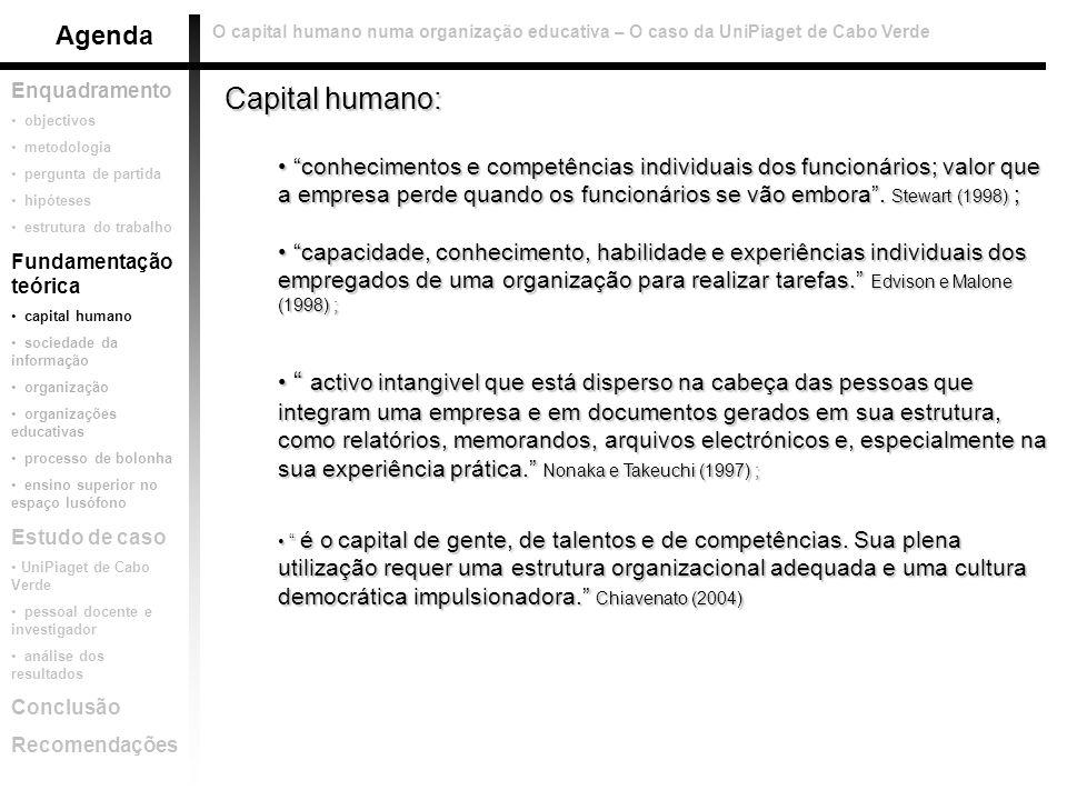 Capital humano: Agenda