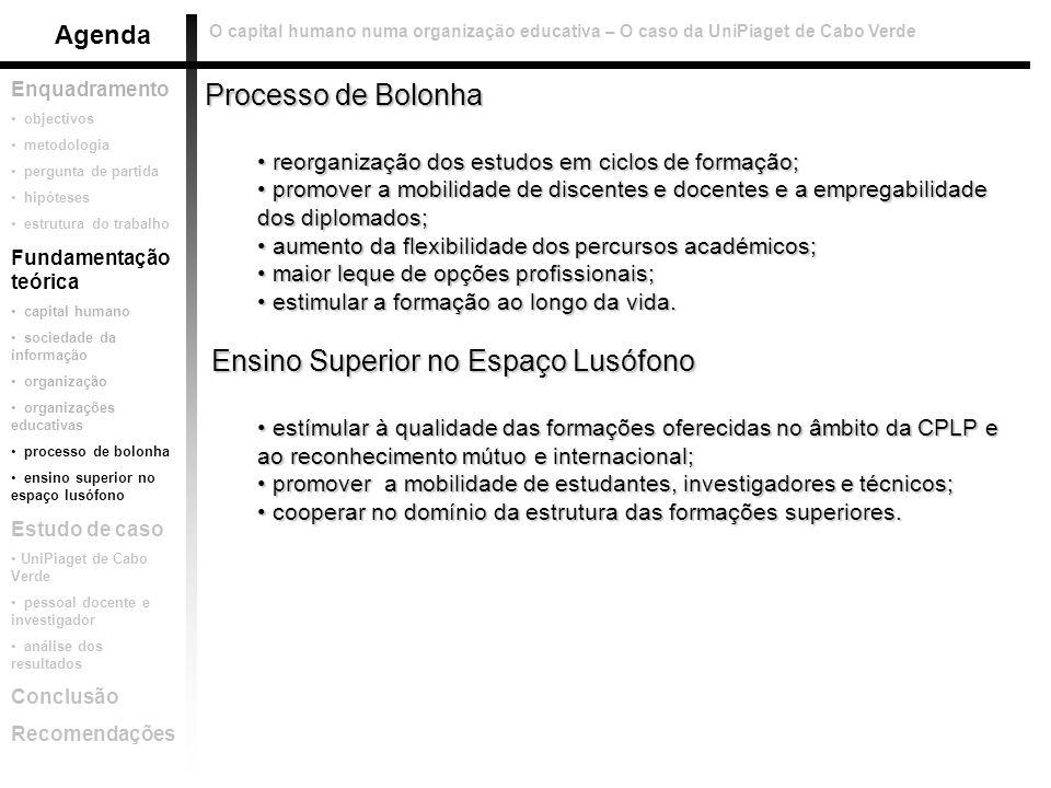 Processo de Bolonha Agenda