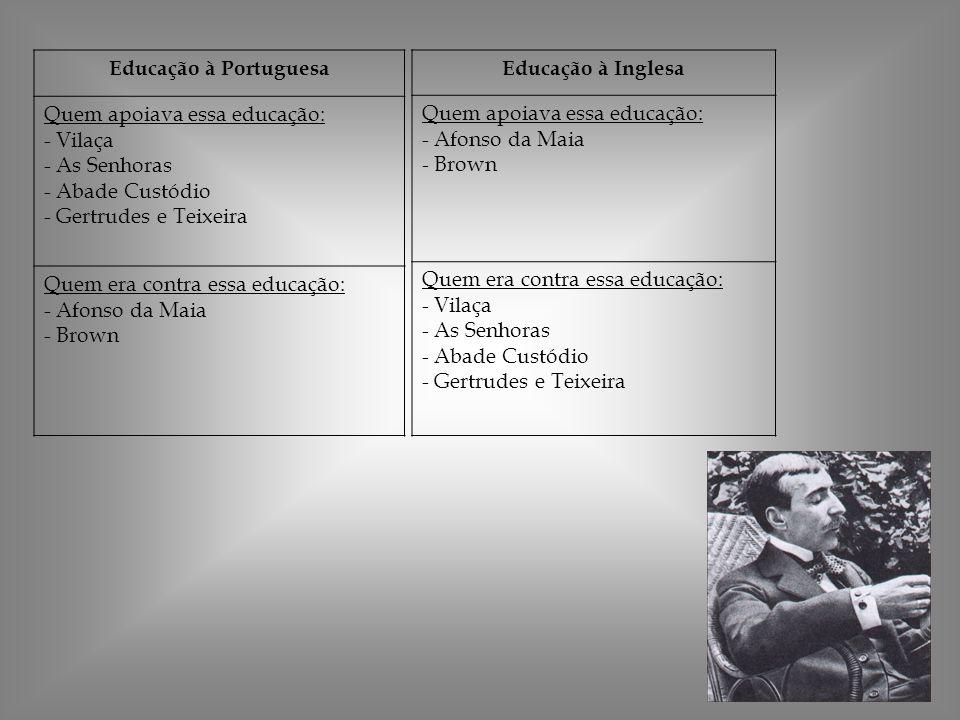 Educação à Portuguesa Quem apoiava essa educação: - Vilaça. - As Senhoras. - Abade Custódio. - Gertrudes e Teixeira.