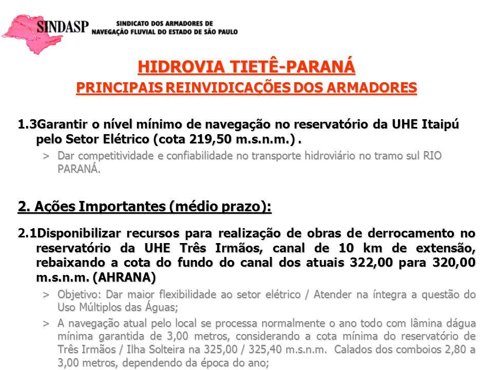 HIDROVIA TIETÊ-PARANÁ PRINCIPAIS REINVIDICAÇÕES DOS ARMADORES