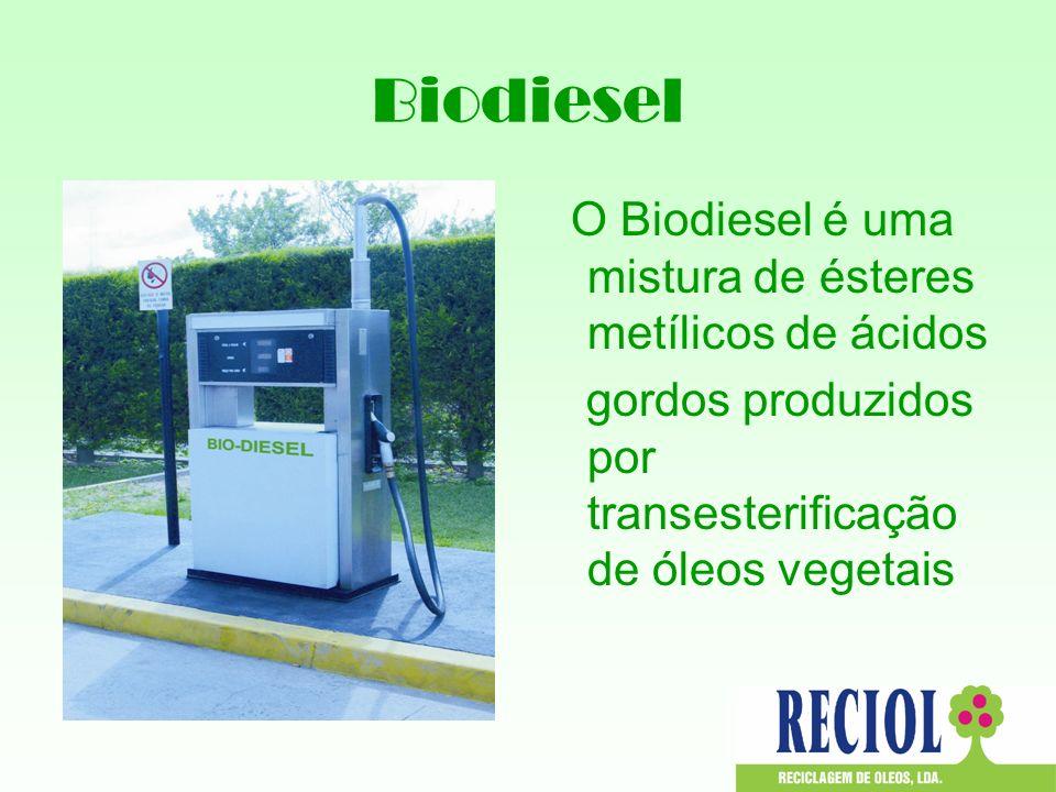 Biodiesel gordos produzidos por transesterificação de óleos vegetais