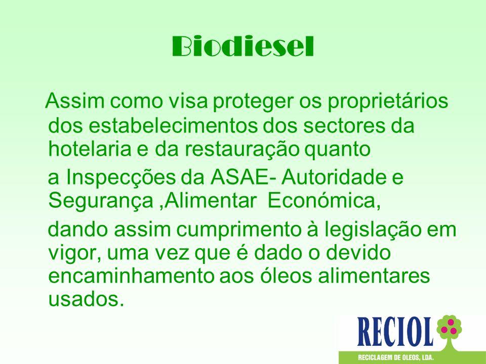 Biodiesel Assim como visa proteger os proprietários dos estabelecimentos dos sectores da hotelaria e da restauração quanto.