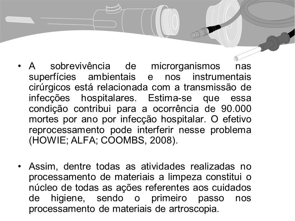 A sobrevivência de microrganismos nas superfícies ambientais e nos instrumentais cirúrgicos está relacionada com a transmissão de infecções hospitalares. Estima-se que essa condição contribui para a ocorrência de 90.000 mortes por ano por infecção hospitalar. O efetivo reprocessamento pode interferir nesse problema (HOWIE; ALFA; COOMBS, 2008).