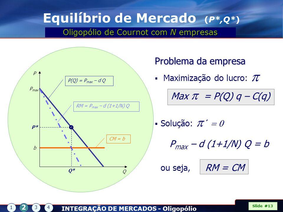 Equilíbrio de Mercado (P*,Q*)