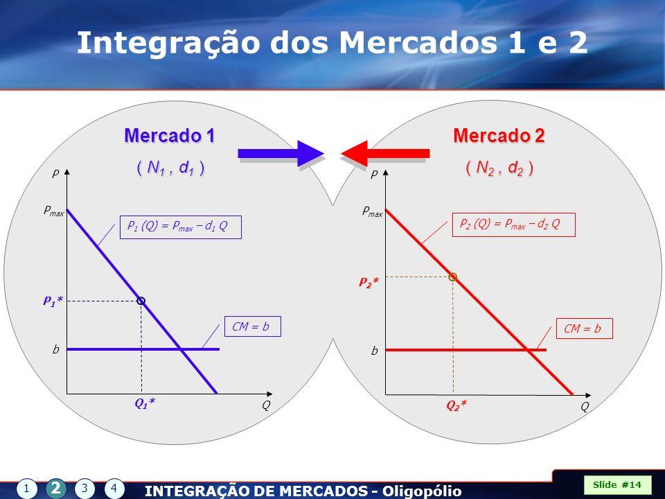 Integração dos Mercados 1 e 2