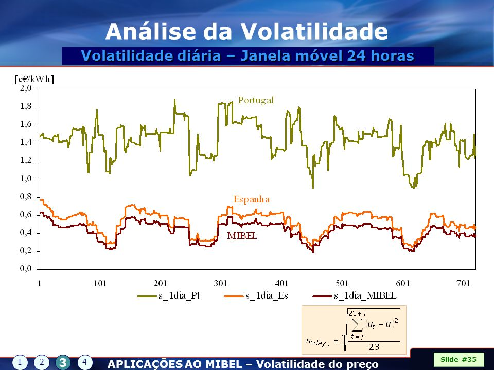 Análise da Volatilidade