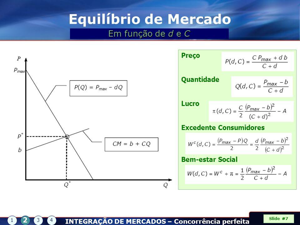 Equilíbrio de Mercado Em função de d e C 2 Preço Quantidade Lucro