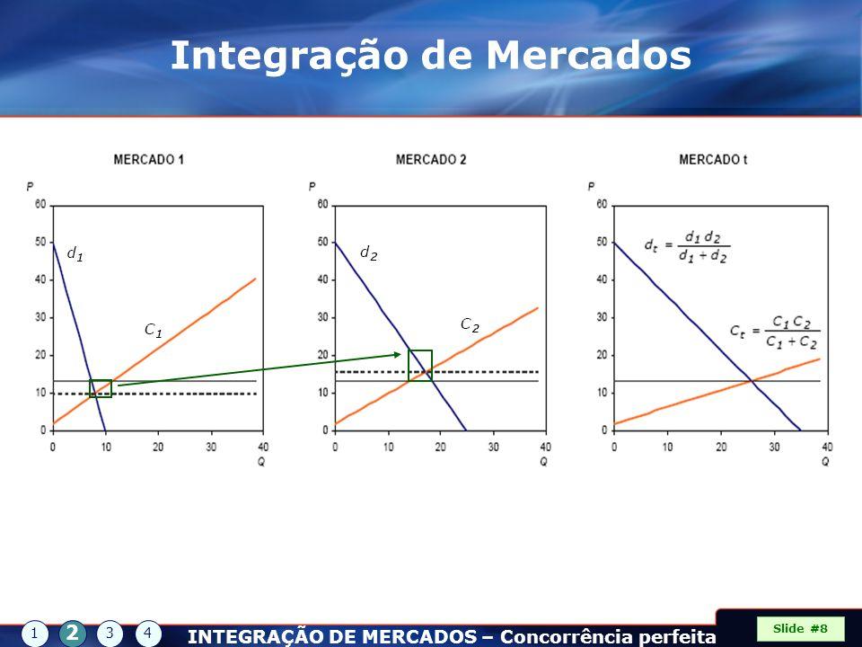 Integração de Mercados