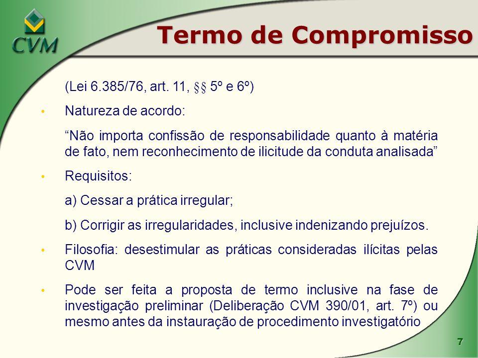 Termo de Compromisso (Lei 6.385/76, art. 11, §§ 5º e 6º)