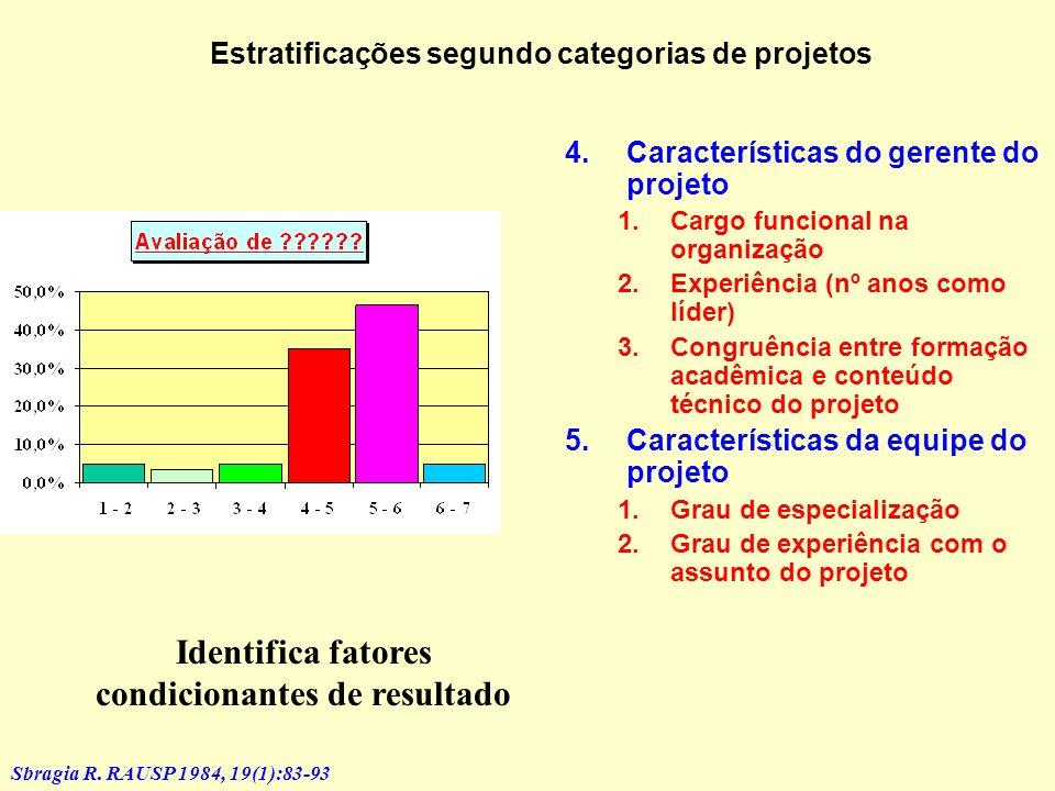 Identifica fatores condicionantes de resultado