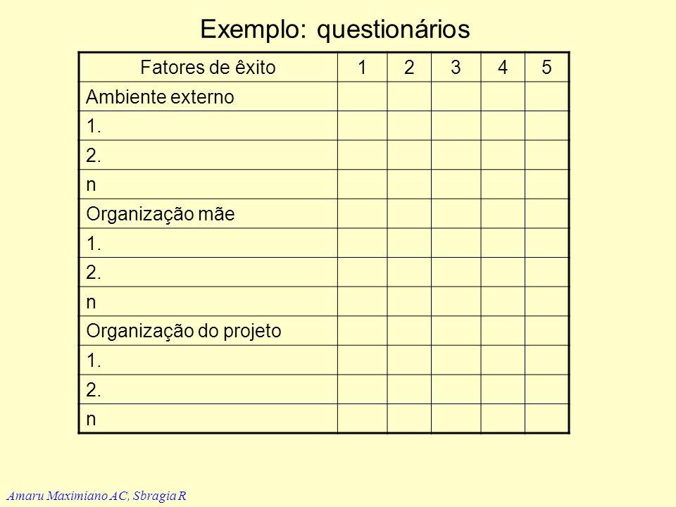 Exemplo: questionários