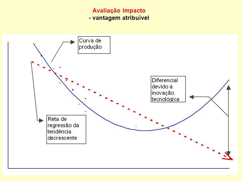 Avaliação impacto - vantagem atribuível