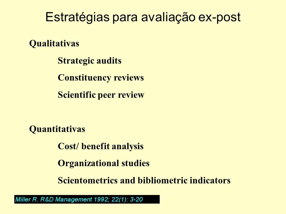 Estratégias para avaliação ex-post