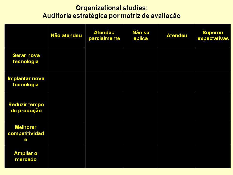 Organizational studies: Auditoria estratégica por matriz de avaliação