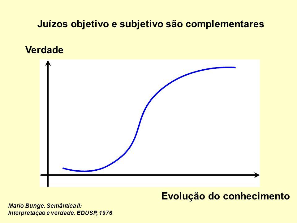 Juízos objetivo e subjetivo são complementares