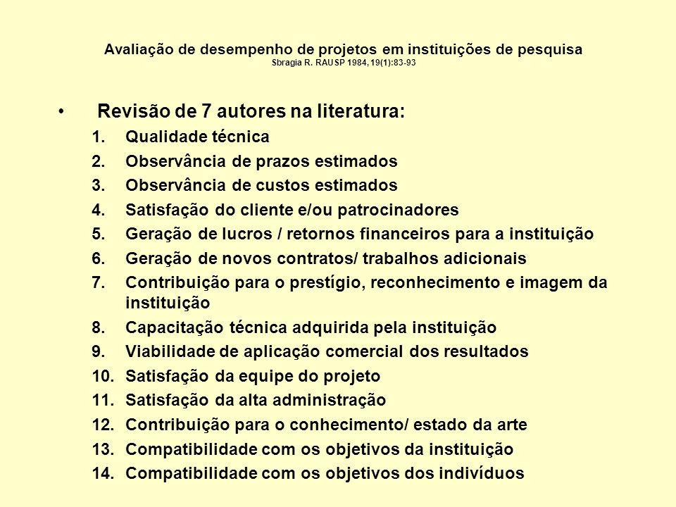 Revisão de 7 autores na literatura: