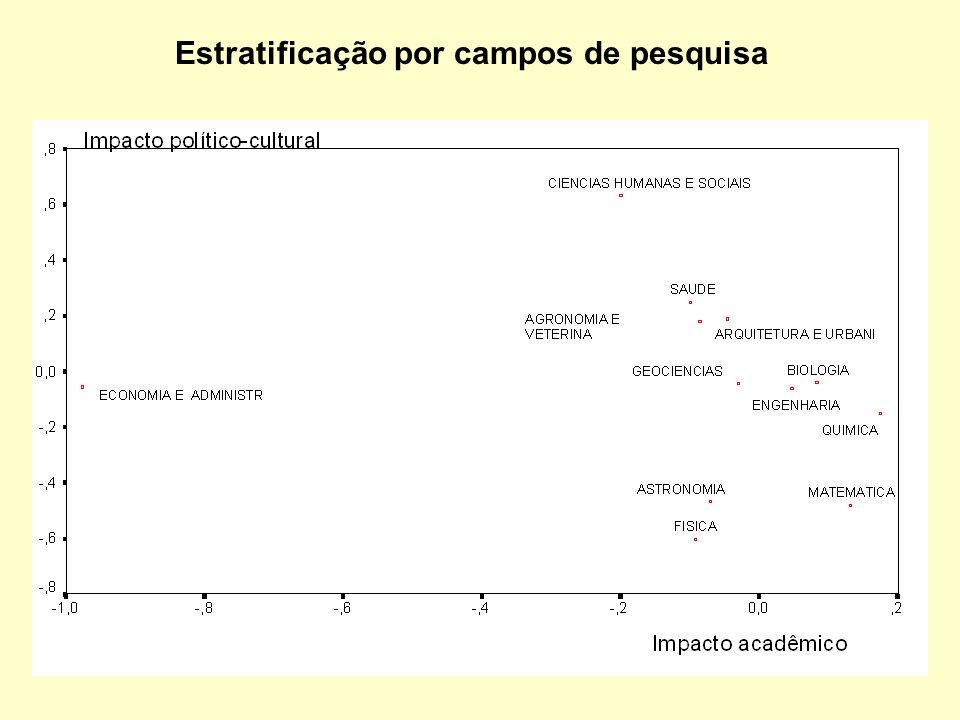 Estratificação por campos de pesquisa