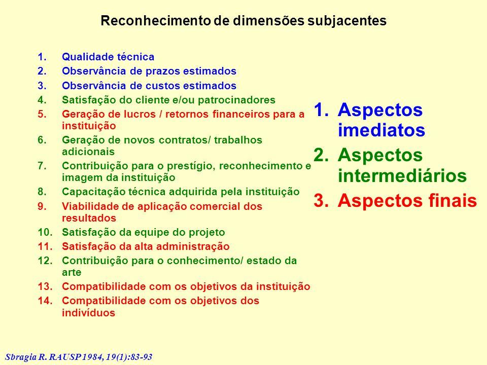 Reconhecimento de dimensões subjacentes