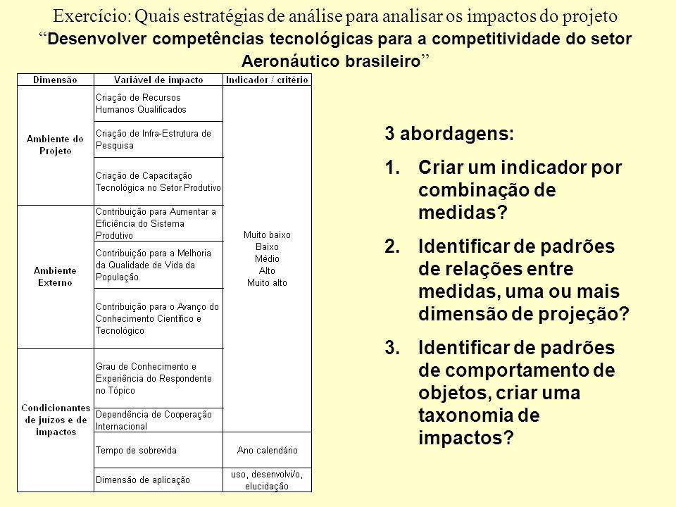 Exercício: Quais estratégias de análise para analisar os impactos do projeto Desenvolver competências tecnológicas para a competitividade do setor Aeronáutico brasileiro