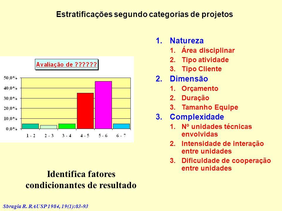 Estratificações segundo categorias de projetos
