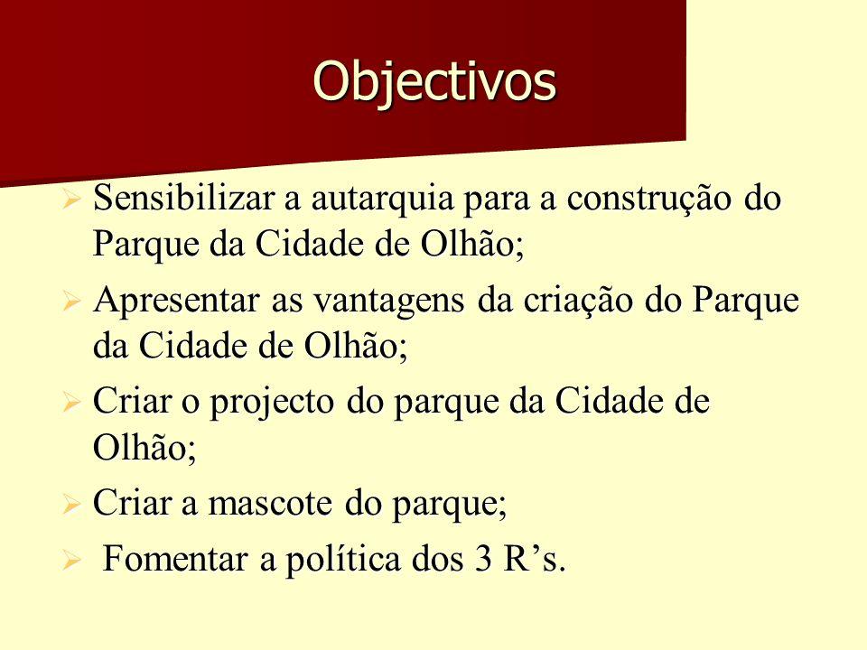 Objectivos Sensibilizar a autarquia para a construção do Parque da Cidade de Olhão; Apresentar as vantagens da criação do Parque da Cidade de Olhão;