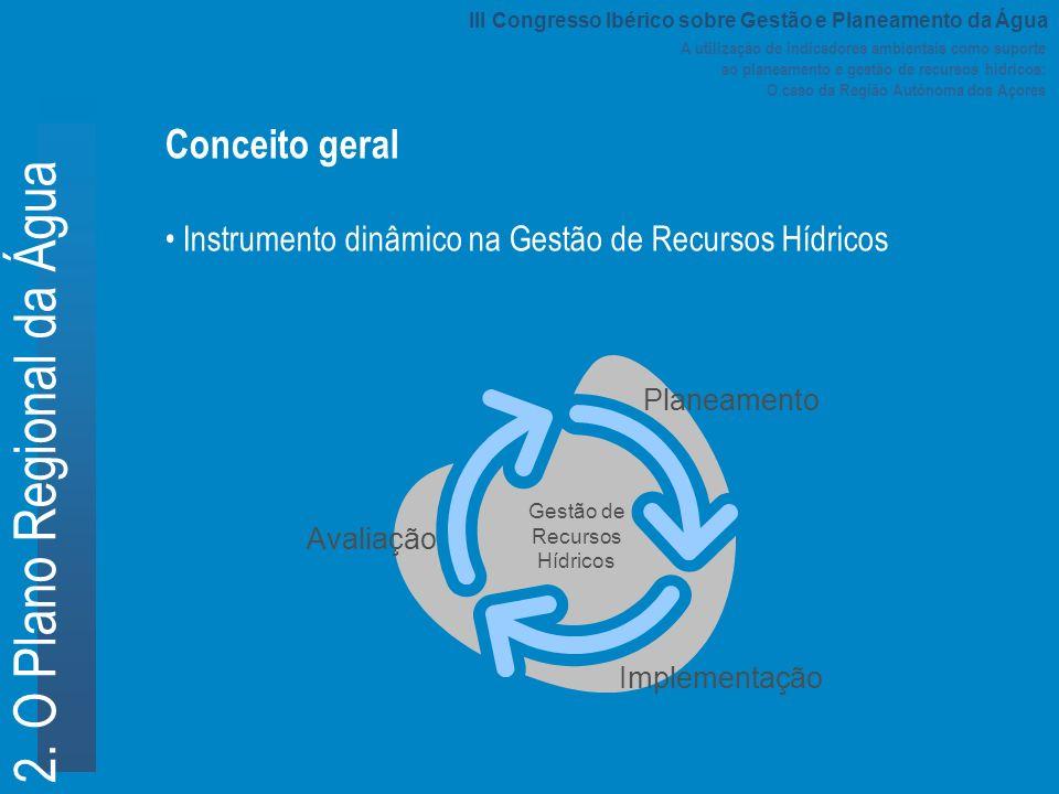 Conceito geral Instrumento dinâmico na Gestão de Recursos Hídricos