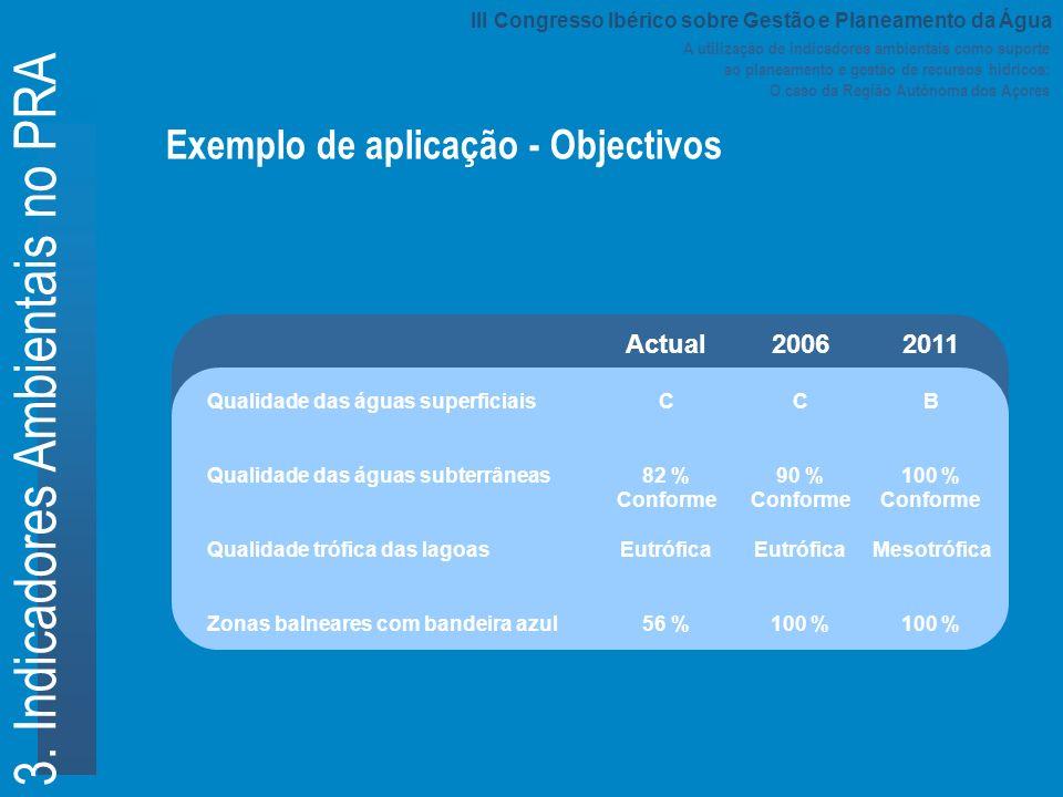 Exemplo de aplicação - Objectivos