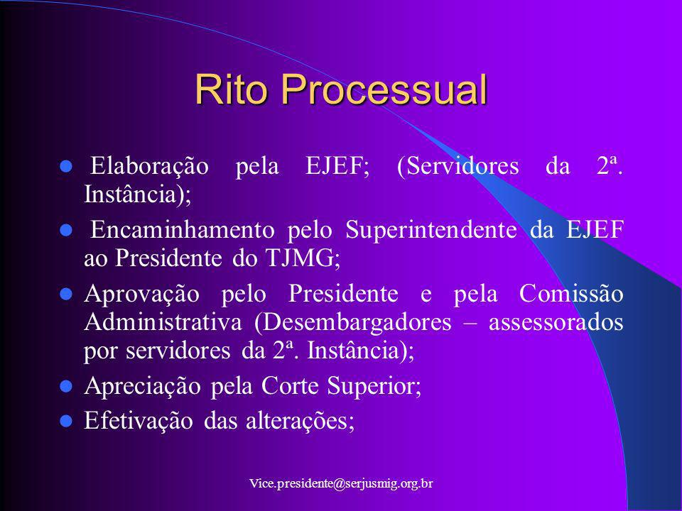 Rito Processual Elaboração pela EJEF; (Servidores da 2ª. Instância);
