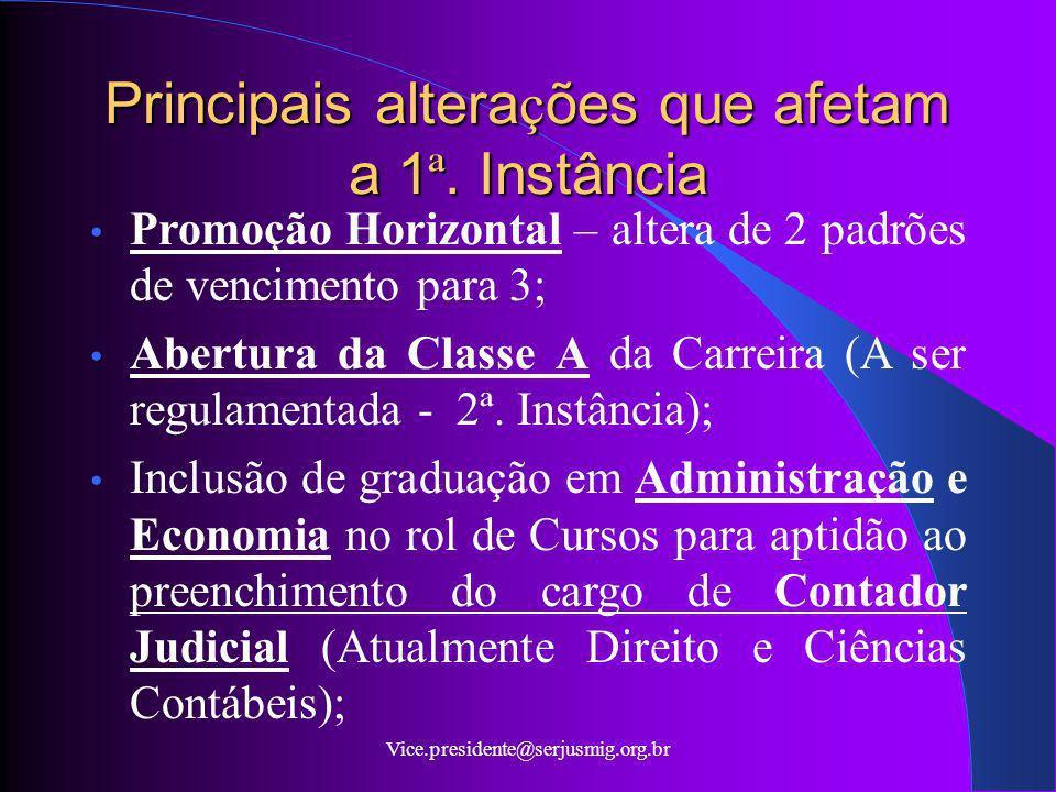 Principais alterações que afetam a 1ª. Instância
