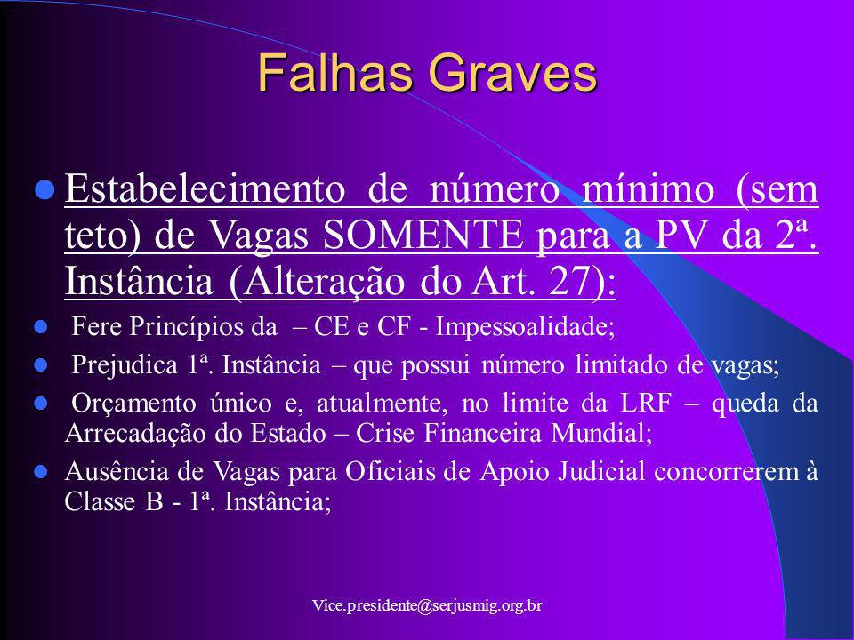 Falhas Graves Estabelecimento de número mínimo (sem teto) de Vagas SOMENTE para a PV da 2ª. Instância (Alteração do Art. 27):