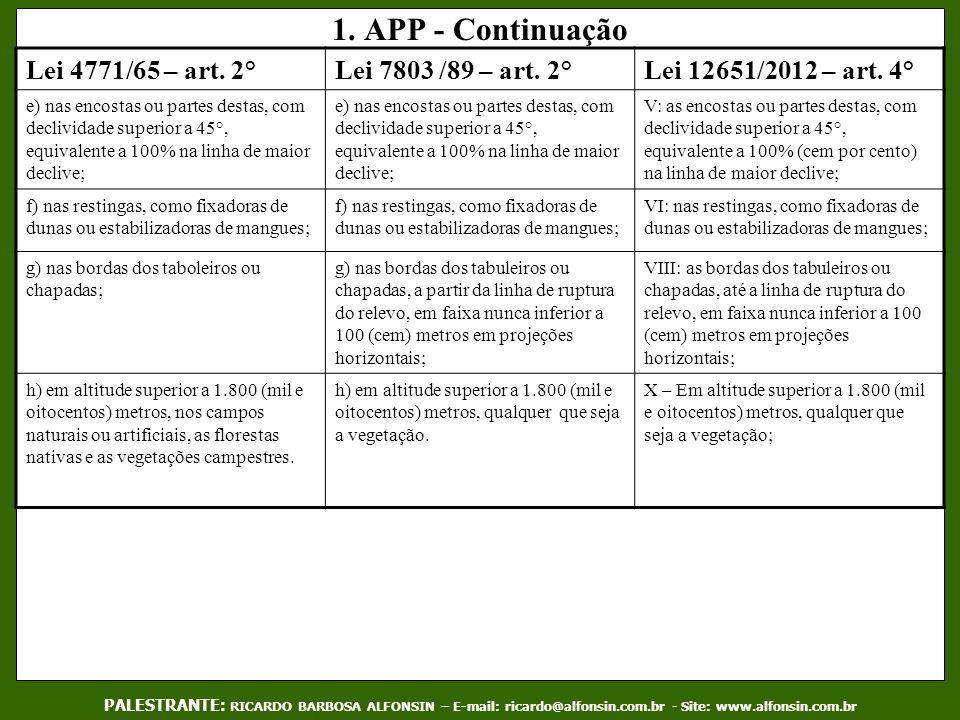 1. APP - Continuação Lei 4771/65 – art. 2° Lei 7803 /89 – art. 2°