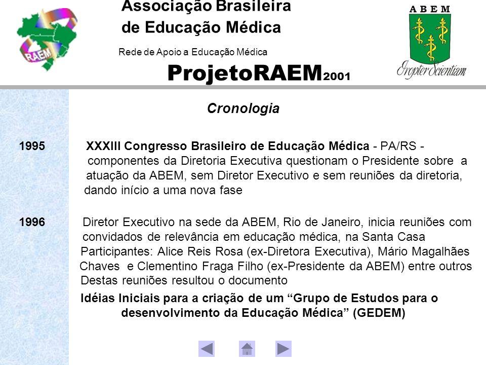 Associação Brasileira de Educação Médica Rede de Apoio a Educação Médica ProjetoRAEM2001