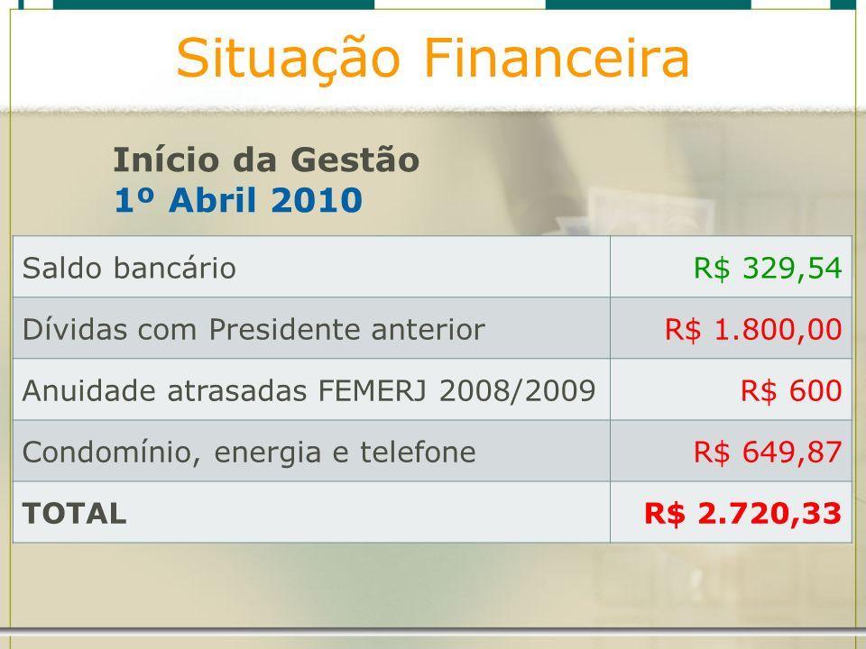 Situação Financeira Início da Gestão 1º Abril 2010 Saldo bancário