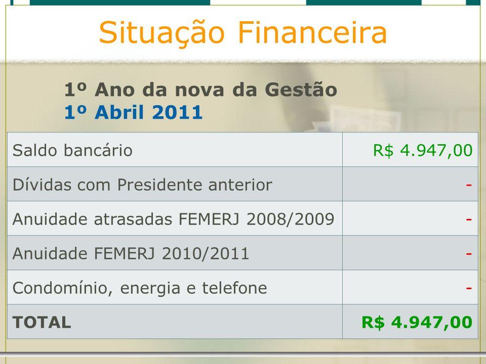 Situação Financeira 1º Ano da nova da Gestão 1º Abril 2011
